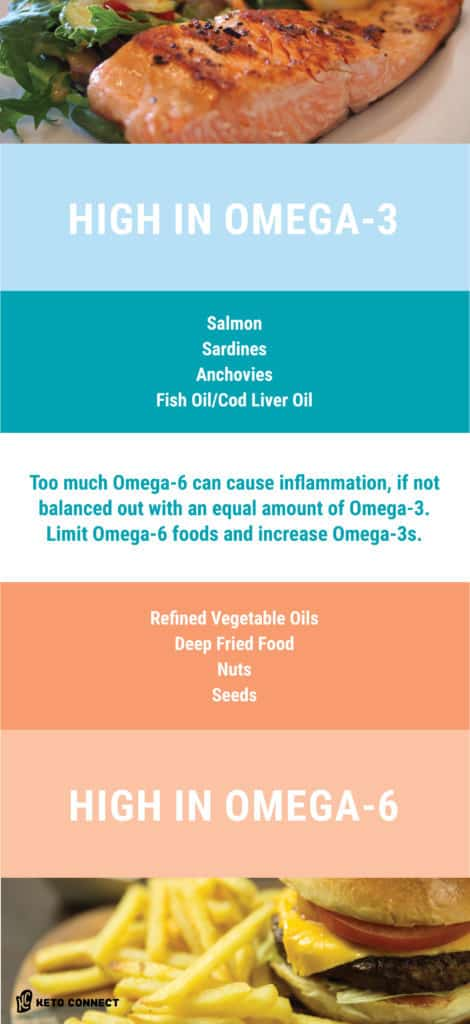 How To Balance Your Omega 3 And Omega 6 Ketoconnect