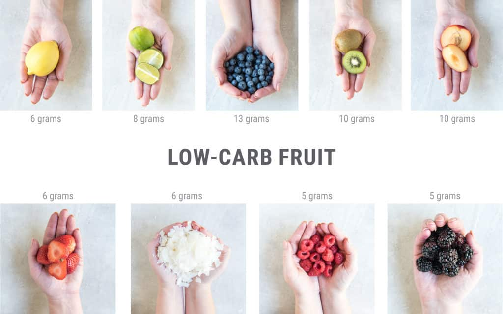 visual guide of low carb fruits and how many carbs each one contains for a single serving