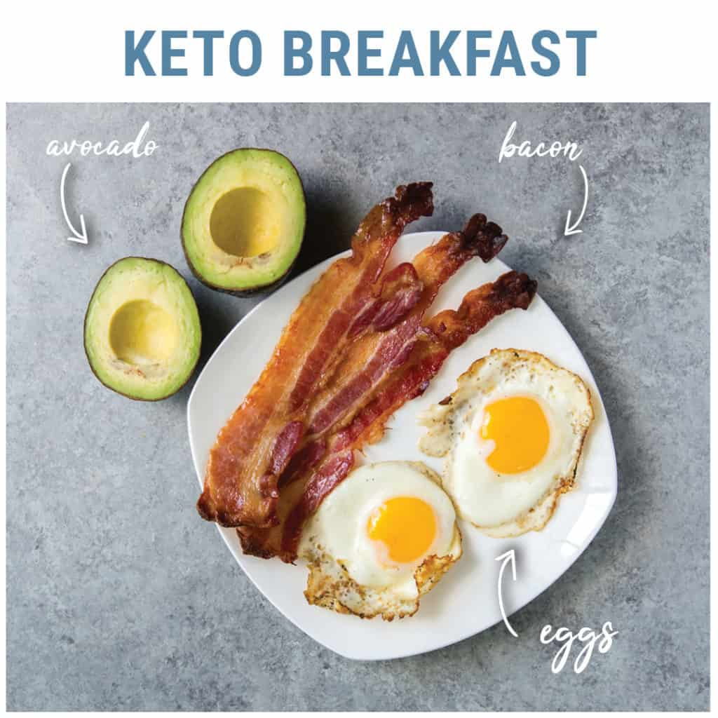 Meal planning will help you a lot to achieve success while on any diet, even keto. For breakfast we usually have bacon, eggs, and avocado.