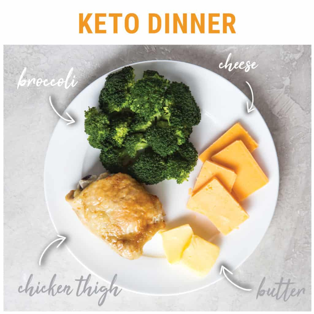 Meal planning will help you a lot to achieve success while on any diet, even keto. For dinner, a great option is broccoli, cheese, butter, and a chicken thigh!