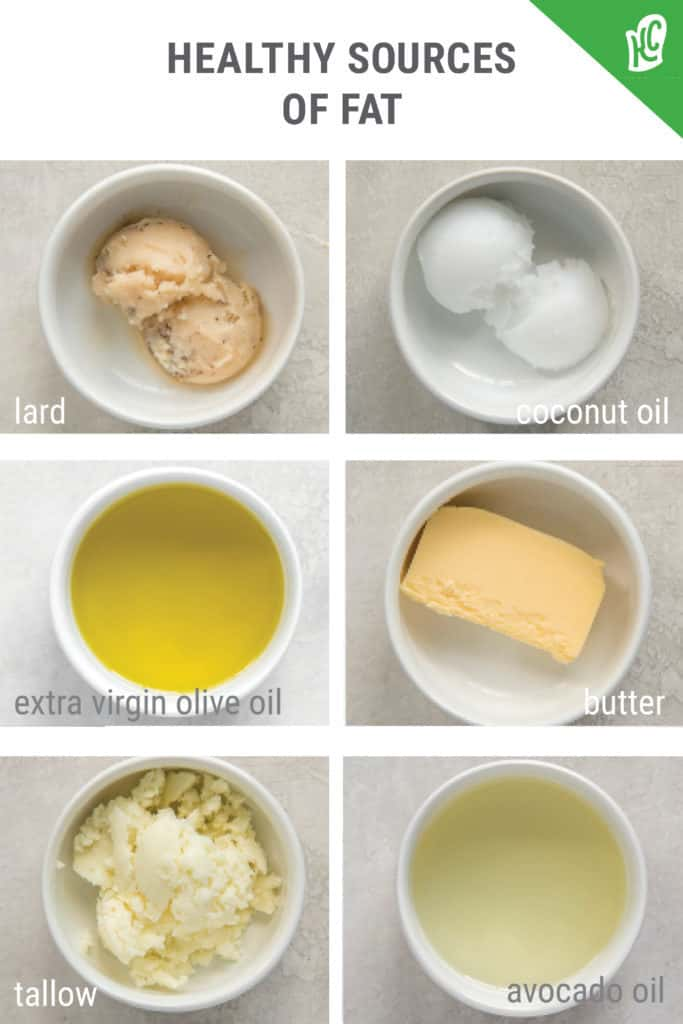 sources of healthy fats for your keto diet shopping list including lard coconut oil and butter