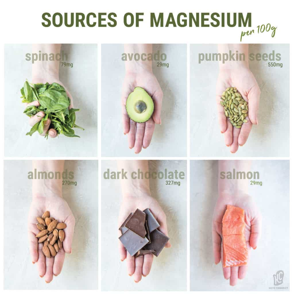 Magnesium can be obtained from many sources while on the keto diet! Spinach, avocado, pumpkin seeds, almonds, dark chocolate, and salmon are perfect for all the magnesium you will need! Some even provide both potassium and magnesium!