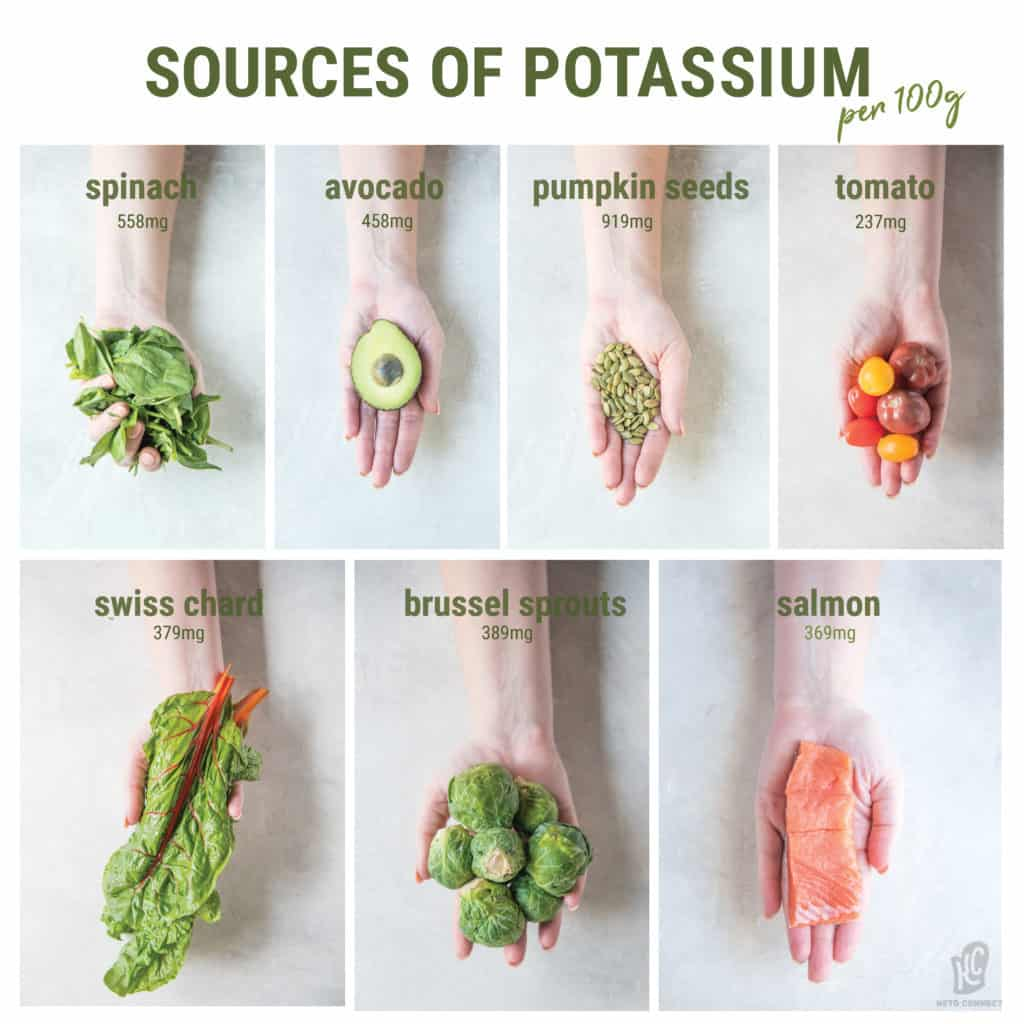 Potassium can be obtained form many sources even while on a keto diet. Spinach, avocado, pumpkin seeds, tomato, Swiss chard, Brussels Sprouts, and salmon are perfect for all the potassium you will need! Some even provide both potassium and magnesium!