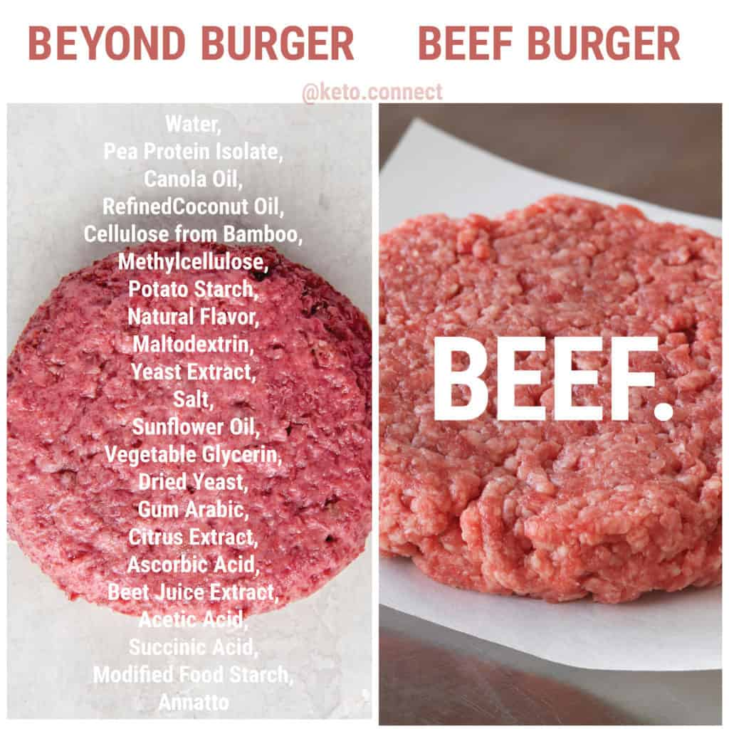 Beyond burger has a large list of ingredients