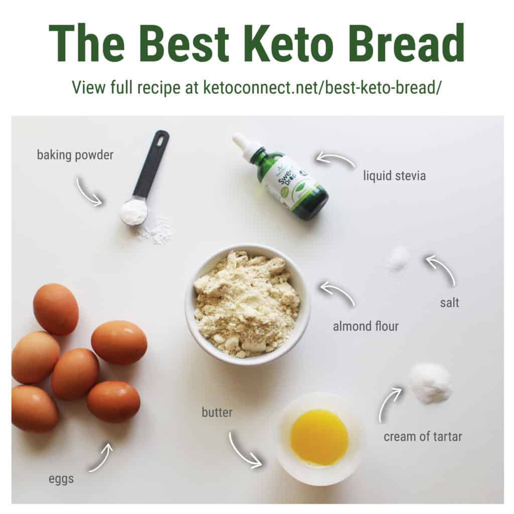best keto bread ingredients graphic that shows the amounts of each ingredient you need for the recipe