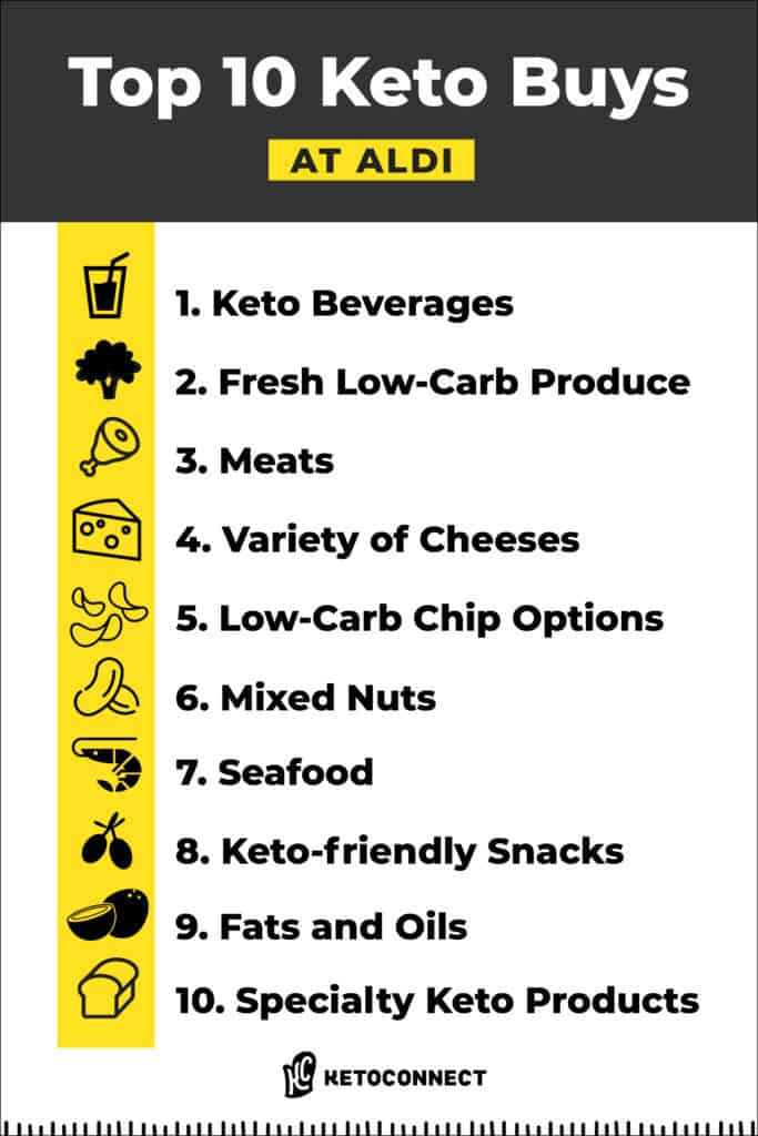Everything you should load up on when you shop at Aldi for your keto diet