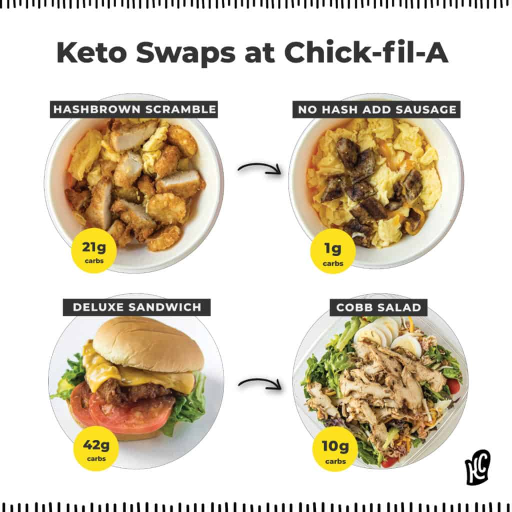 two possible ways to swap menu items at chick fil a to make them keto friendly