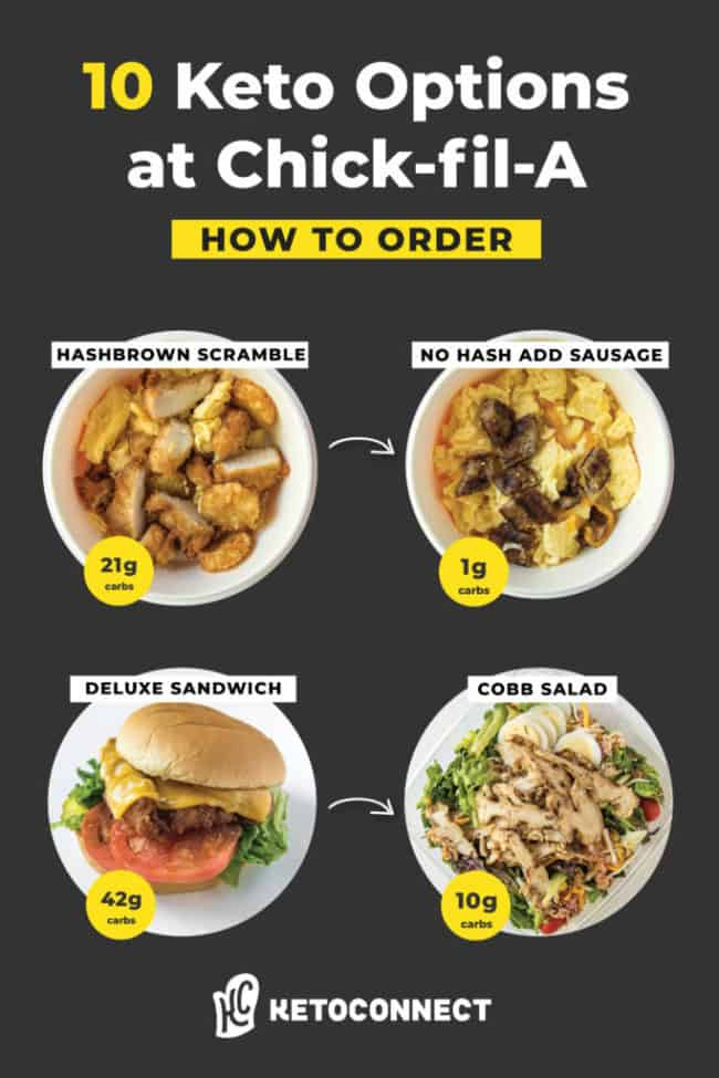 chick fil a keto guide