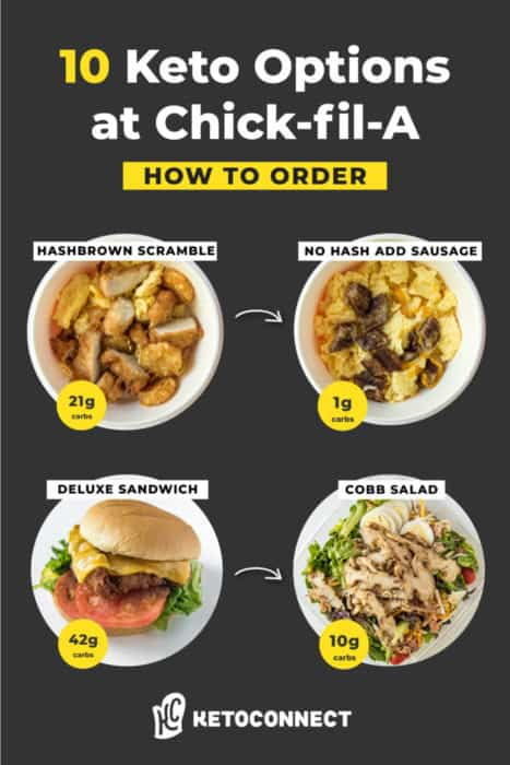 10 Ways to Order Keto Food at Chick-fil-A