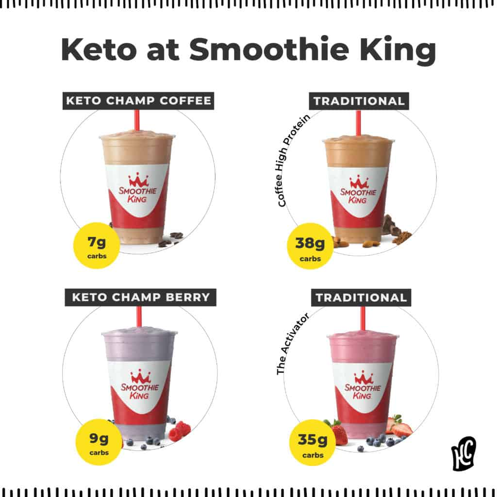 smoothie king potential swaps and ordering options