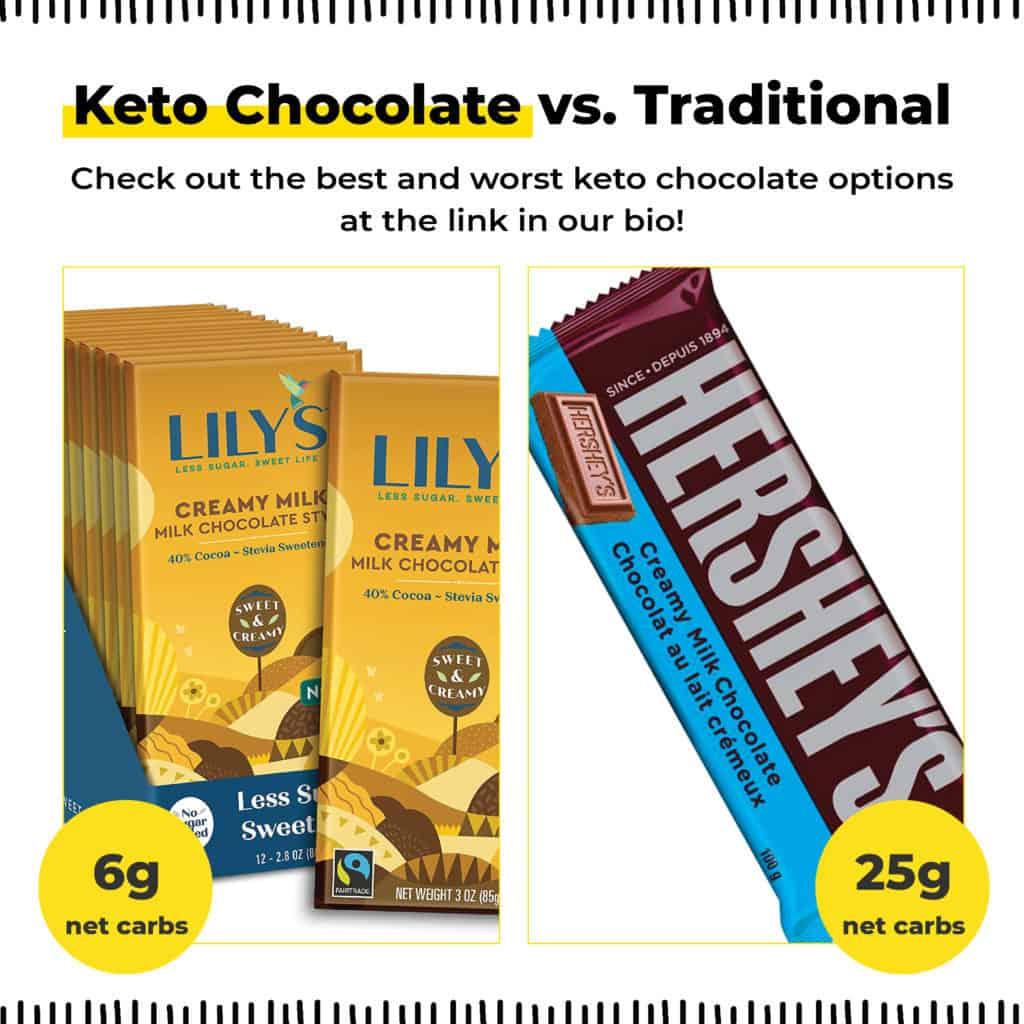 comparison of a lily's bar with a hershey's bar
