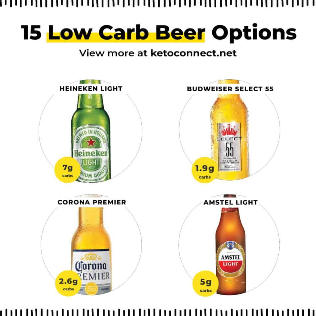 Low carb beer jpg