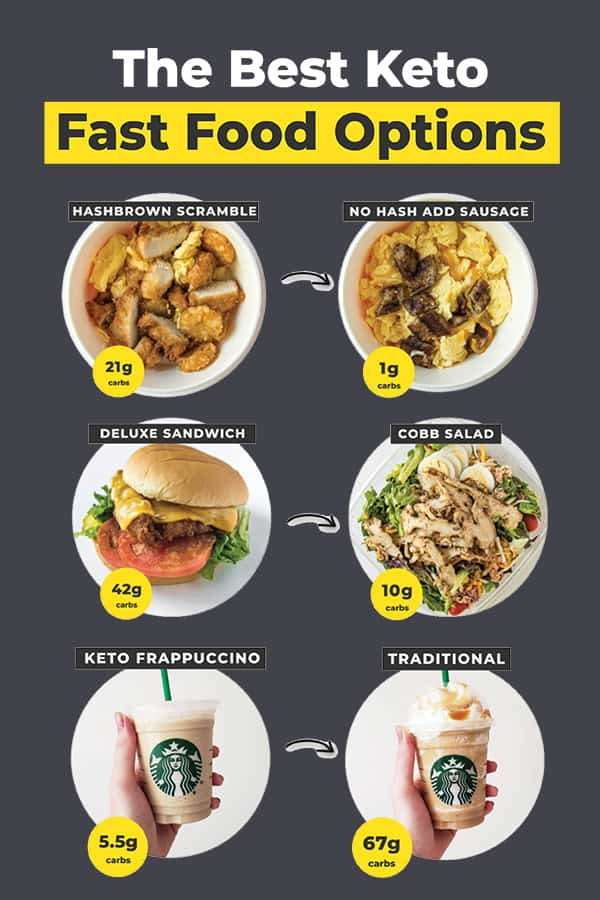 learn what the best keto friendly fast food options are