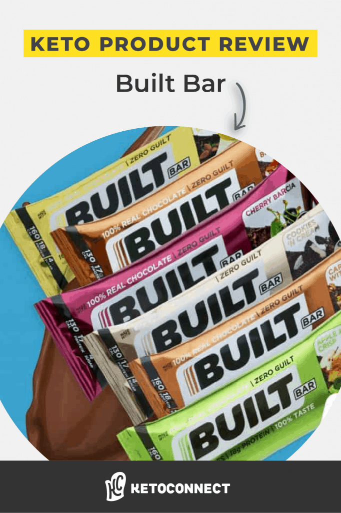 A variety pack of Built bars in a Keto product review template that is highlighted in yellow.