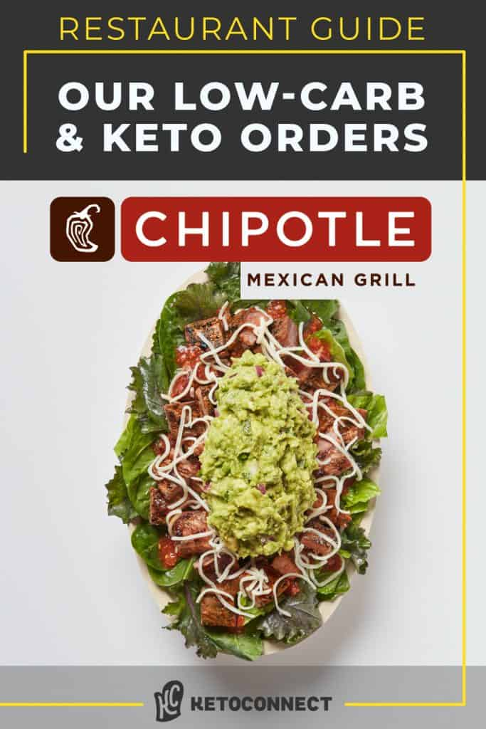 chipotle low carb keto options graphic