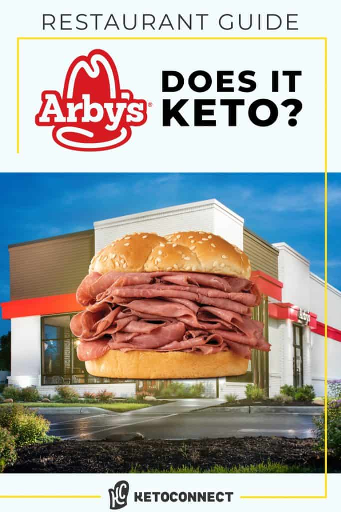 Feature image of Arbys with the restaurant in the background and a sandwich in the forefront